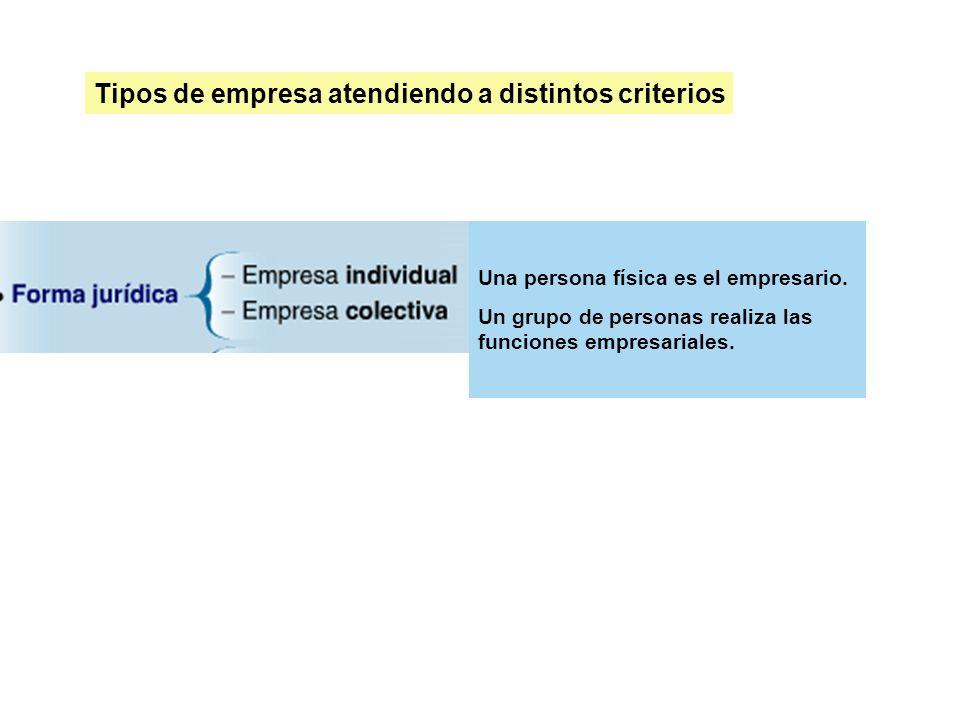 Una persona física es el empresario. Un grupo de personas realiza las funciones empresariales. Tipos de empresa atendiendo a distintos criterios