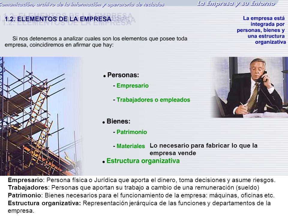 Empresario: Persona física o Jurídica que aporta el dinero, toma decisiones y asume riesgos. Trabajadores: Personas que aportan su trabajo a cambio de