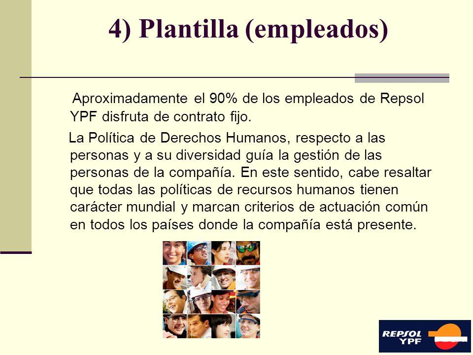13 4) Plantilla (empleados) Aproximadamente el 90% de los empleados de Repsol YPF disfruta de contrato fijo. La Política de Derechos Humanos, respecto