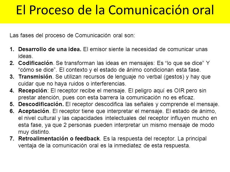 El Proceso de la Comunicación oral Las fases del proceso de Comunicación oral son: 1.Desarrollo de una idea. El emisor siente la necesidad de comunica