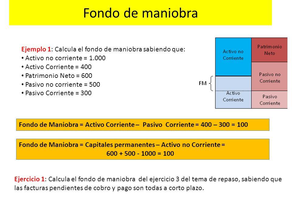Fondo de maniobra Fondo de Maniobra = Activo Corriente – Pasivo Corriente = 400 – 300 = 100 Ejemplo 1: Calcula el fondo de maniobra sabiendo que: Acti