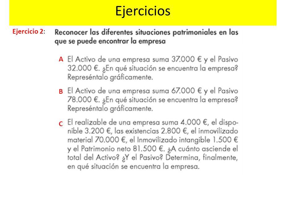 Ejercicio 2: A B C Ejercicios