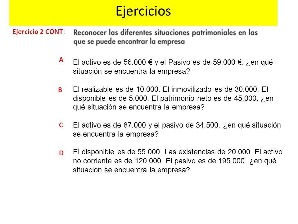 Ejercicio 2 CONT: A B C Ejercicios El activo es de 56.000 y el Pasivo es de 59.000. ¿en qué situación se encuentra la empresa? El realizable es de 10.