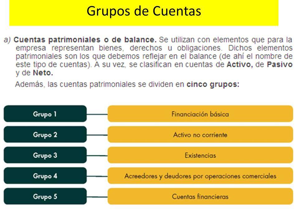 Grupos de Cuentas