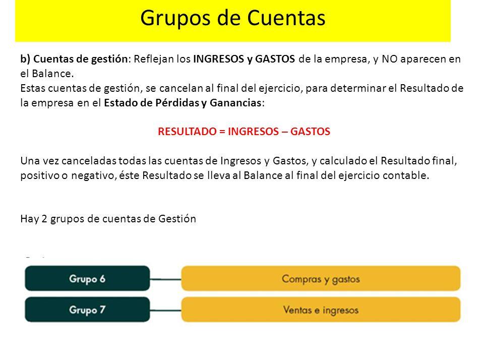 Grupos de Cuentas b) Cuentas de gestión: Reflejan los INGRESOS y GASTOS de la empresa, y NO aparecen en el Balance. Estas cuentas de gestión, se cance