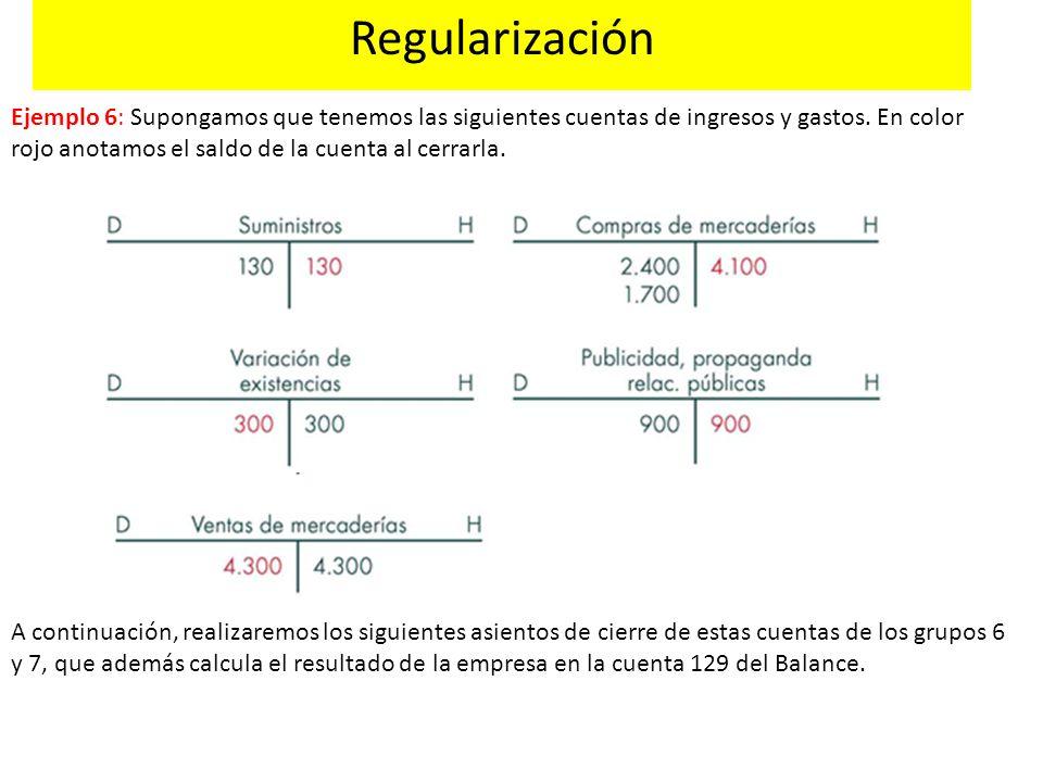 Regularización Ejemplo 6: Supongamos que tenemos las siguientes cuentas de ingresos y gastos. En color rojo anotamos el saldo de la cuenta al cerrarla