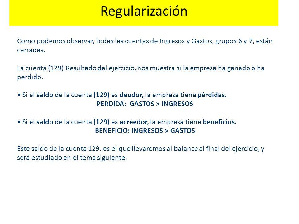 Como podemos observar, todas las cuentas de Ingresos y Gastos, grupos 6 y 7, están cerradas. La cuenta (129) Resultado del ejercicio, nos muestra si l