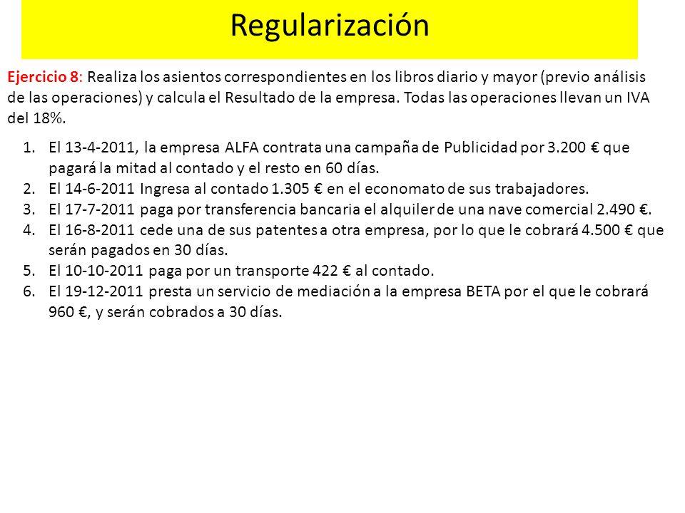 Ejercicio 8: Realiza los asientos correspondientes en los libros diario y mayor (previo análisis de las operaciones) y calcula el Resultado de la empr