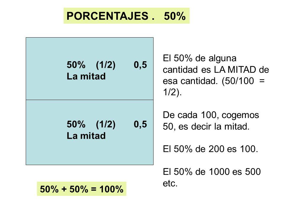 50% (1/2) 0,5 La mitad 50% (1/2) 0,5 La mitad El 50% de alguna cantidad es LA MITAD de esa cantidad. (50/100 = 1/2). De cada 100, cogemos 50, es decir
