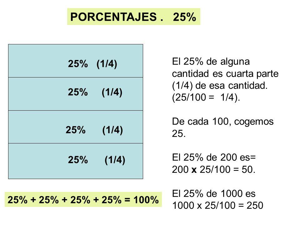 25% (1/4) 25% + 25% + 25% + 25% = 100% El 25% de alguna cantidad es cuarta parte (1/4) de esa cantidad. (25/100 = 1/4). De cada 100, cogemos 25. El 25