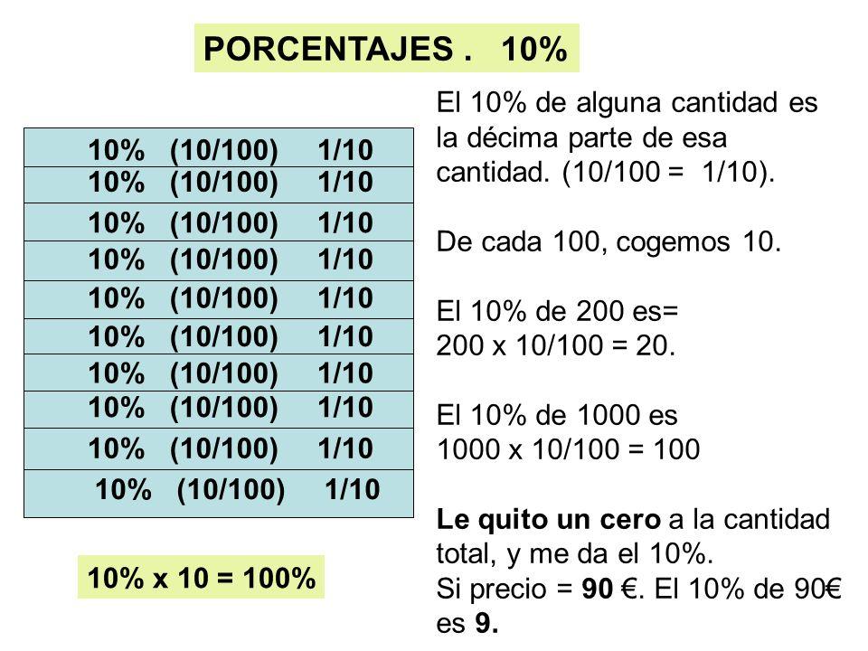 10% (10/100) 1/10 10% x 10 = 100% El 10% de alguna cantidad es la décima parte de esa cantidad. (10/100 = 1/10). De cada 100, cogemos 10. El 10% de 20