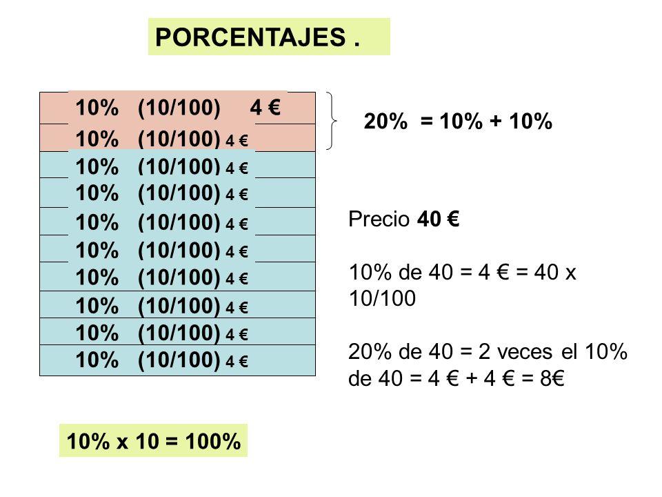 10% x 10 = 100% Precio 40 10% de 40 = 4 = 40 x 10/100 20% de 40 = 2 veces el 10% de 40 = 4 + 4 = 8 PORCENTAJES. 10% (10/100) 4 20% = 10% + 10%