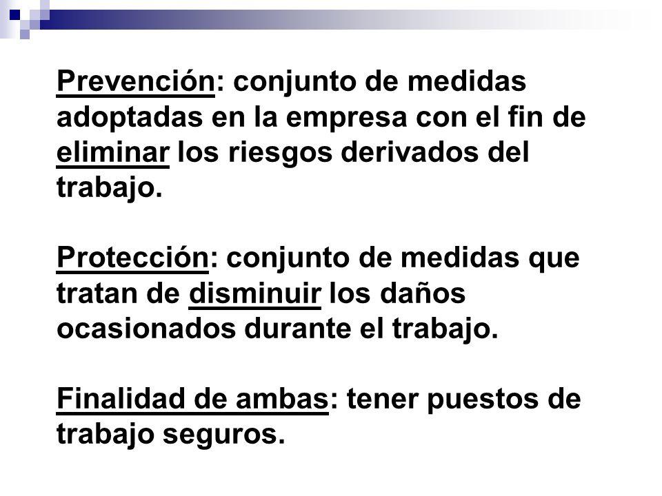 Prevención: conjunto de medidas adoptadas en la empresa con el fin de eliminar los riesgos derivados del trabajo. Protección: conjunto de medidas que