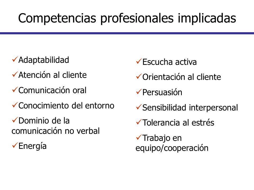 Adaptabilidad Atención al cliente Comunicación oral Conocimiento del entorno Dominio de la comunicación no verbal Energía Escucha activa Orientación a