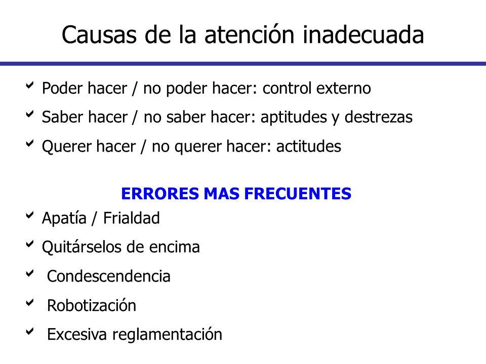 Poder hacer / no poder hacer: control externo Saber hacer / no saber hacer: aptitudes y destrezas Querer hacer / no querer hacer: actitudes ERRORES MA