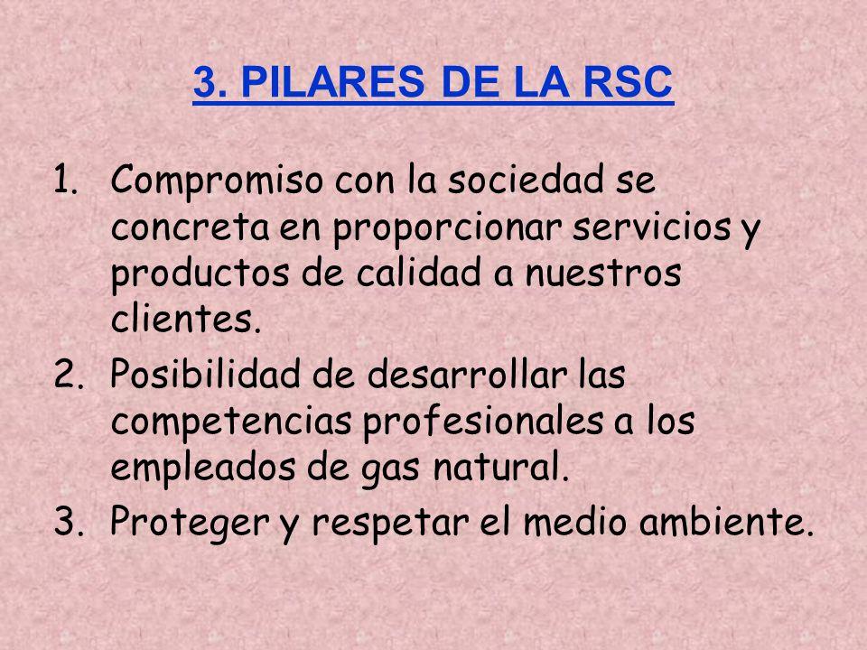 3. PILARES DE LA RSC 1.Compromiso con la sociedad se concreta en proporcionar servicios y productos de calidad a nuestros clientes. 2.Posibilidad de d
