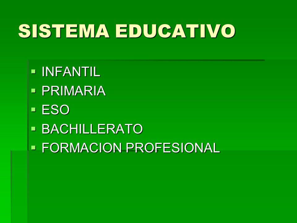 FORMACION PROFESIONAL GRADO MEDIO FABRICACION MECANICA FABRICACION MECANICA ELECTRICIDAD Y ELECTRONICA ELECTRICIDAD Y ELECTRONICA ADMINISTRACION ADMINISTRACION ARTES GRAFICAS ARTES GRAFICAS TEXTIL, CONFECCION Y PIEL TEXTIL, CONFECCION Y PIEL GRADO SUPERIOR COMERCIO Y MARKETING COMERCIO Y MARKETING SERVICIOS SOCIOCULTURALES Y A LA COMUNIDAD SERVICIOS SOCIOCULTURALES Y A LA COMUNIDAD