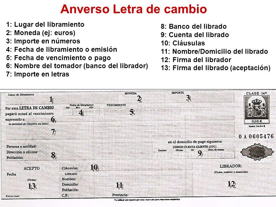 Anverso Letra de cambio 1: Lugar del libramiento 2: Moneda (ej: euros) 3: Importe en números 4: Fecha de libramiento o emisión 5: Fecha de vencimiento