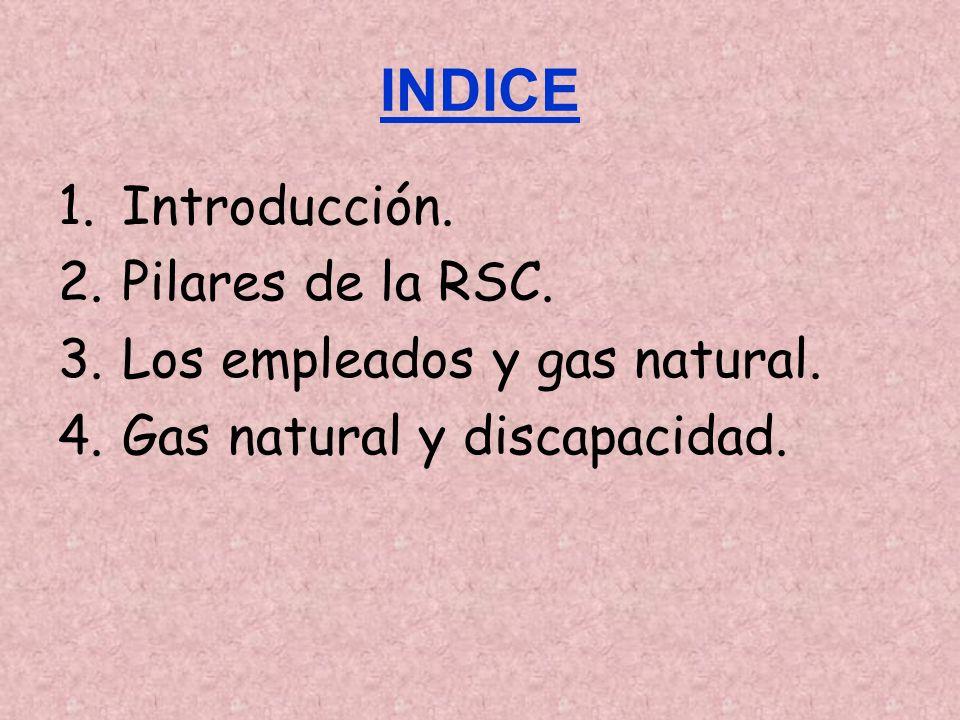 INDICE 1.Introducción. 2.Pilares de la RSC. 3.Los empleados y gas natural. 4.Gas natural y discapacidad.