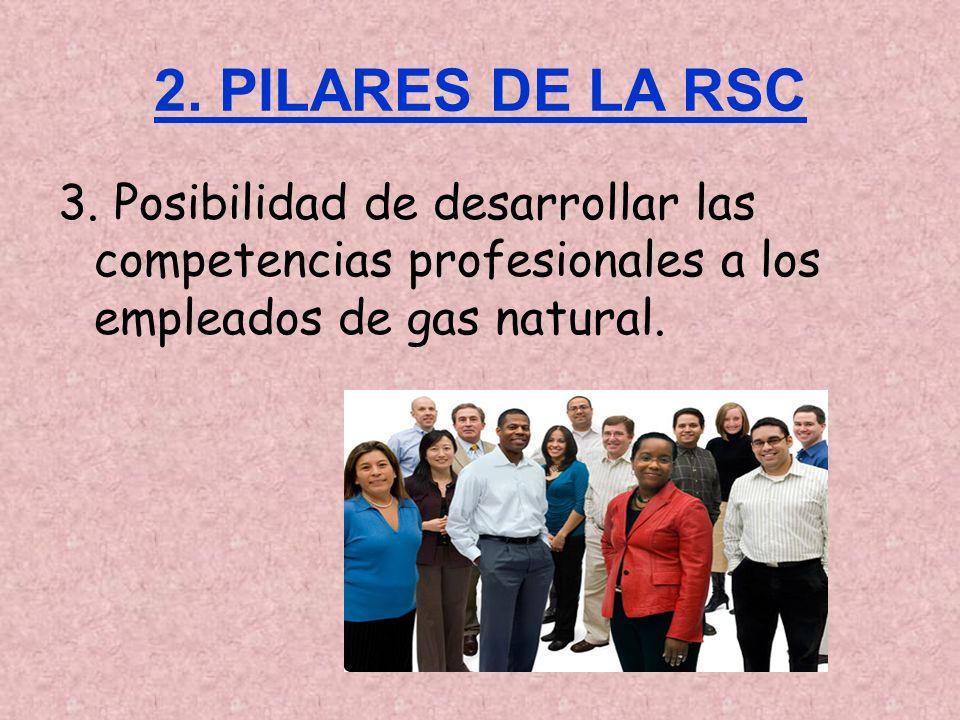 2. PILARES DE LA RSC 3. Posibilidad de desarrollar las competencias profesionales a los empleados de gas natural.