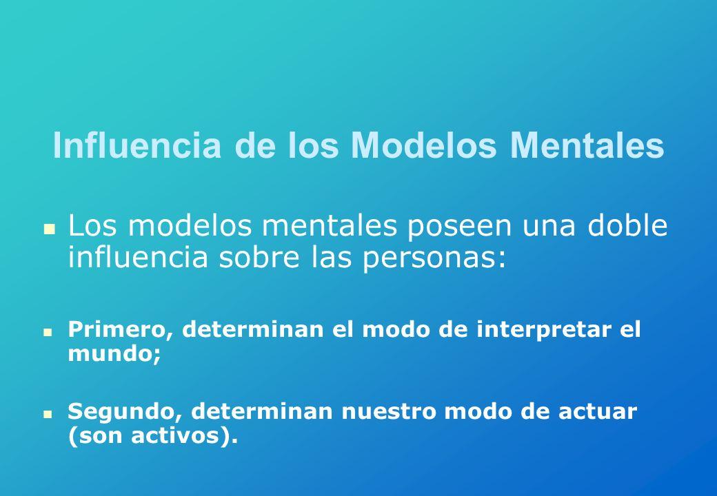 Influencia de los Modelos Mentales Los modelos mentales poseen una doble influencia sobre las personas: Primero, determinan el modo de interpretar el