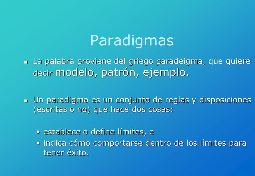 La palabra proviene del griego paradeigma, quiere decir modelo, patrón, ejemplo. La palabra proviene del griego paradeigma, que quiere decir modelo, p