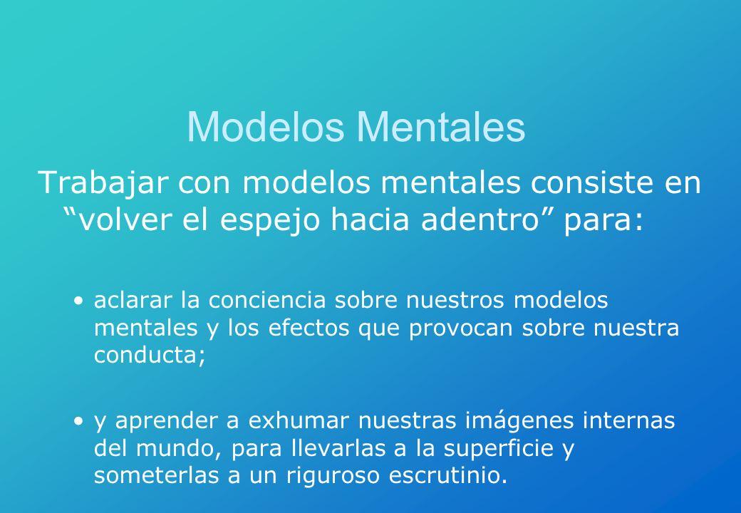 Modelos Mentales Trabajar con modelos mentales consiste en volver el espejo hacia adentro para: aclarar la conciencia sobre nuestros modelos mentales