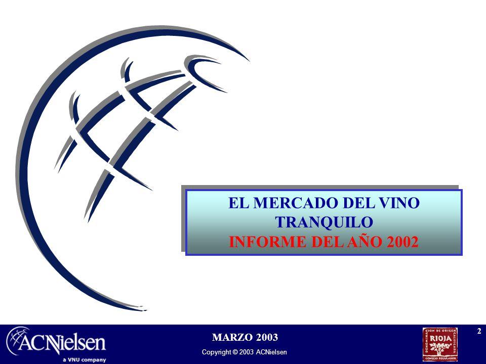 Copyright © 2003 ACNielsen 3 MARZO 2003 % VARIACIÓN AÑO 2002 VS AÑO 2001: +12% PARTICIPACIÓN DE VENTAS EN VOLUMEN EN EL AÑO 2002 TOTAL VINO CON D.O.