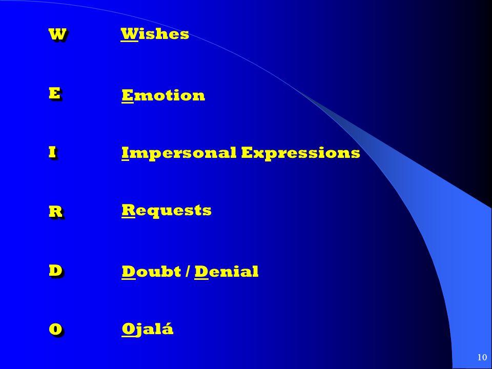9 Cláusula Principal QUEQUE Cláusula Subordinada + + Indicativo Verbo especial Sujeto diferente Subjuntivo Yo necesito QUE mis estudiantes hagan la ta