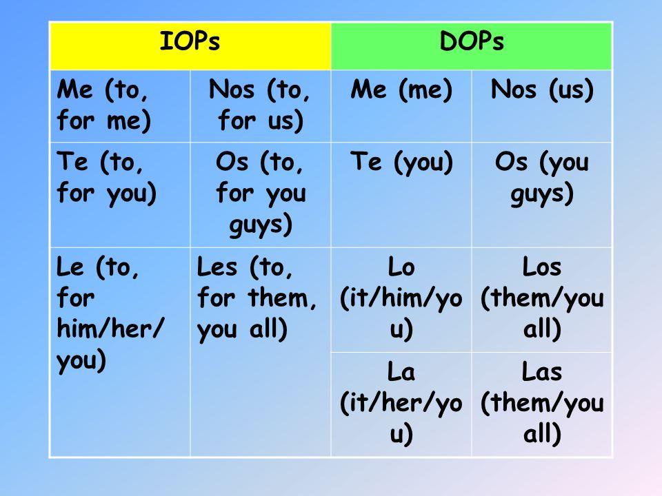 Los pronombres dobles de complemento directo e indirecto Double Object Pronouns-- Know the 5 rules!!!