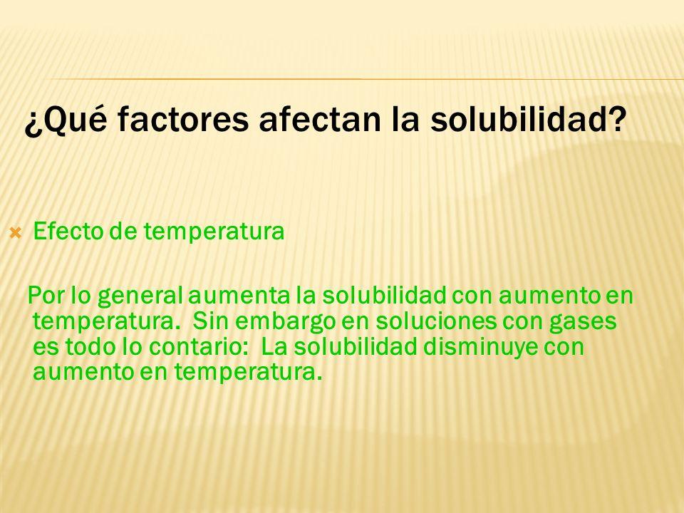 ¿Qué factores afectan la solubilidad? Efectos de presión En líquidos y sólidos este factor no es importante, pero en soluciones entre líquidos y gases