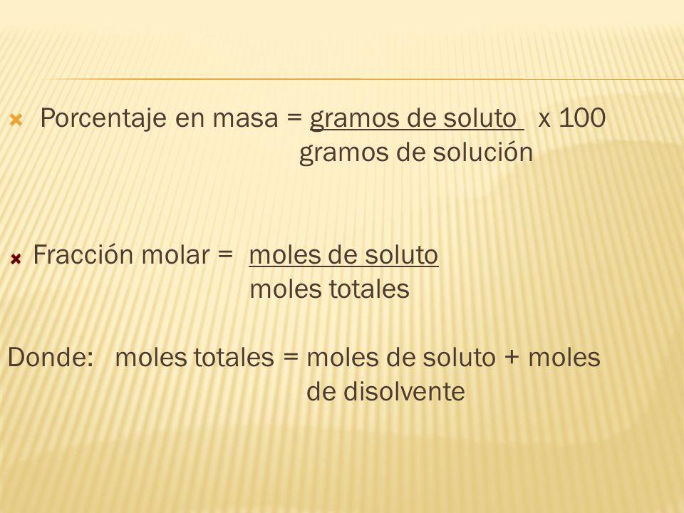 Formas de expresar la concentración de una solución Molaridad = moles de soluto Litros de solución Recordando … moles = gramos / masa molar