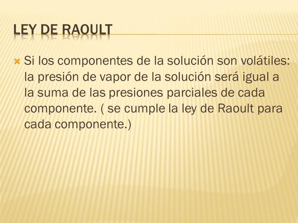 Propiedades Coligativas (para soluciones con concentraciones < 0.2 M) Disminución de la presión de vapor: Ley de Raoult : P A = X A P 0 A En solucione