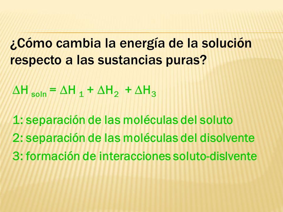 ¿Cómo cambia la energía de la solución respecto a las sustancias puras.