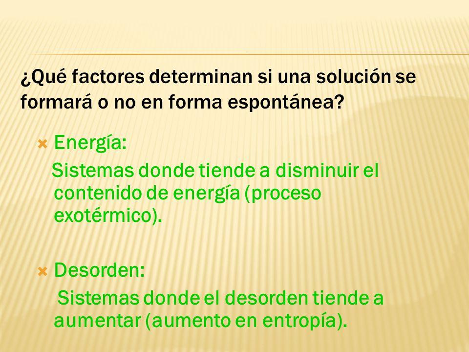 ¿Qué factores determinan si una solución se formará o no en forma espontánea.