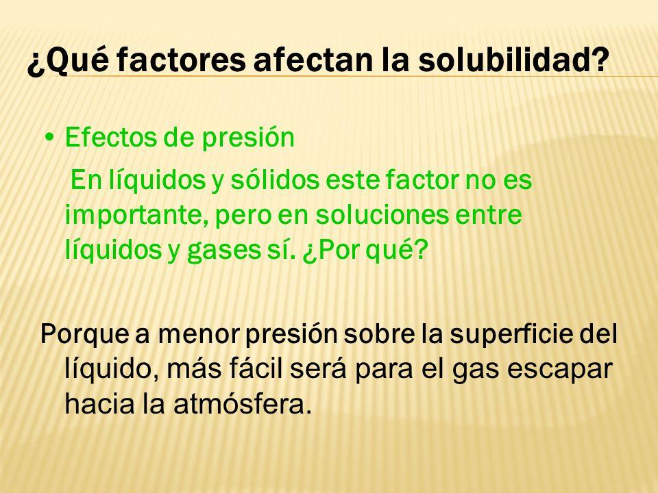 ¿Qué factores afectan la solubilidad.