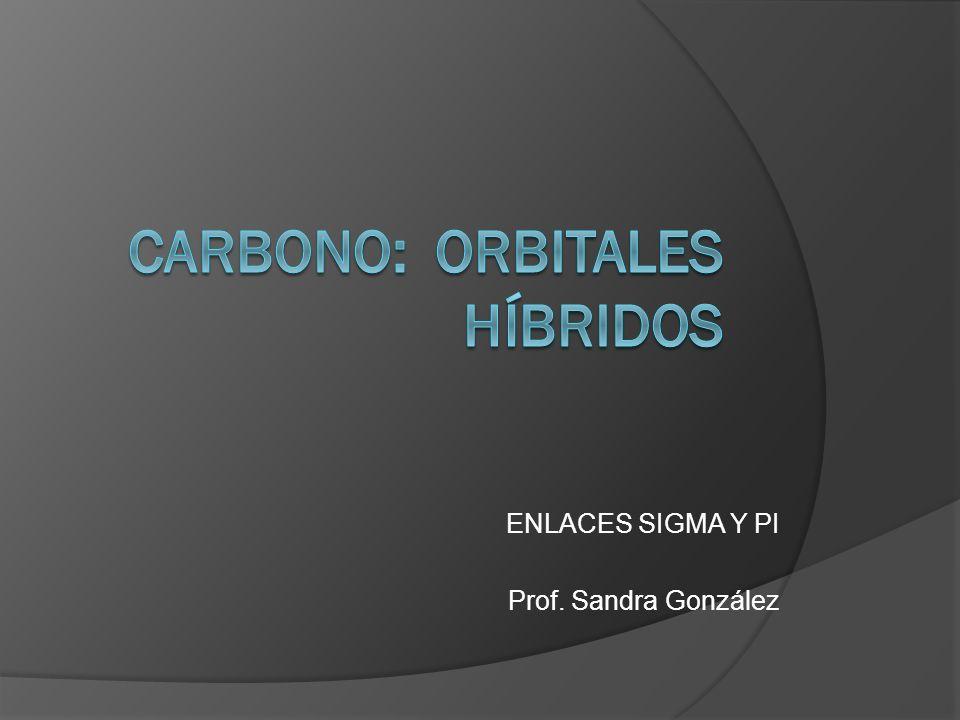 ENLACES SIGMA Y PI Prof. Sandra González