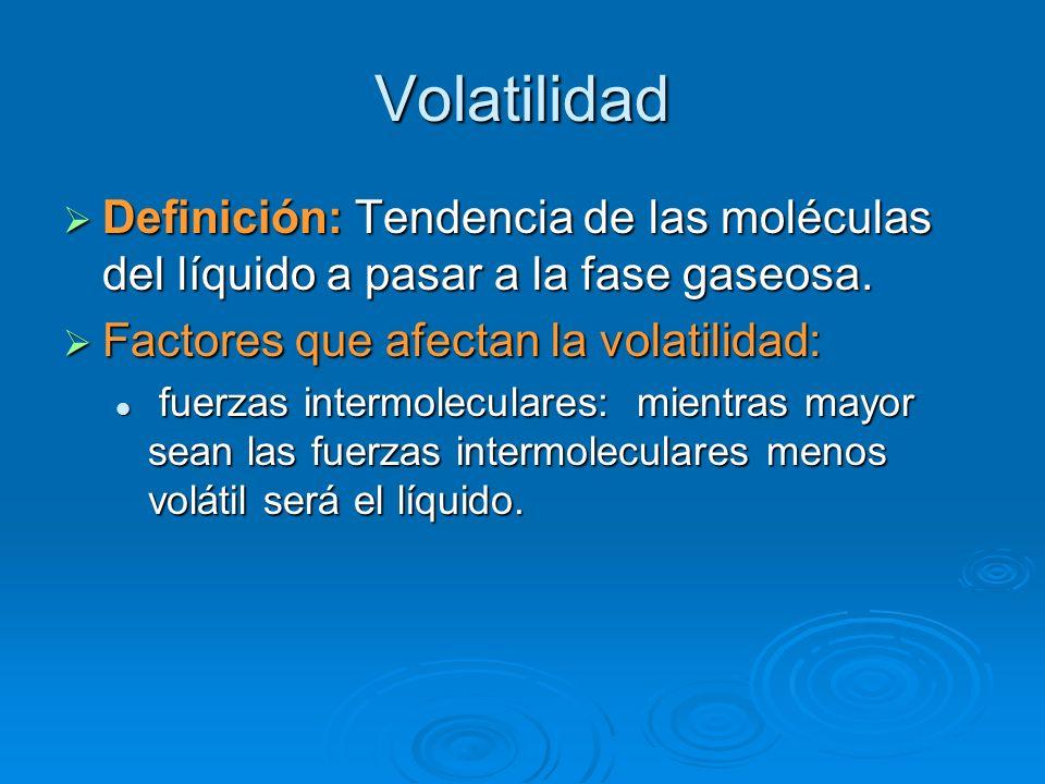 Volatilidad Definición: Tendencia de las moléculas del líquido a pasar a la fase gaseosa. Definición: Tendencia de las moléculas del líquido a pasar a