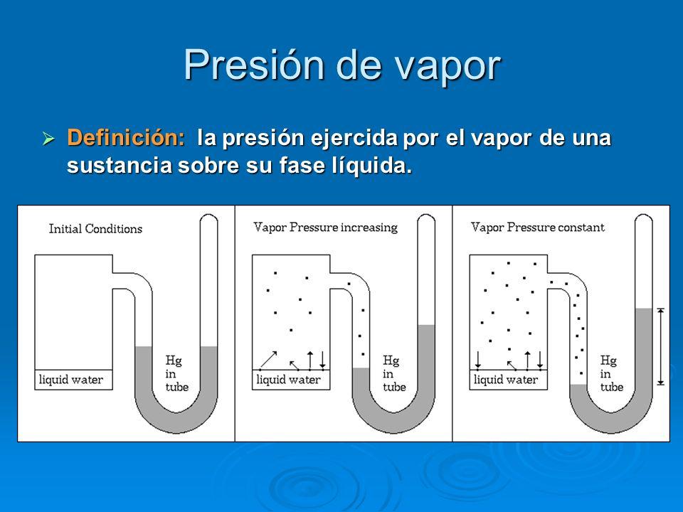 Presión de vapor Factores que afectan la presión de vapor: Factores que afectan la presión de vapor: Presión externa: mientras maoyor la presión externa menor será la presión de vapor.