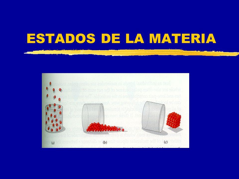Fuerzas ion-dipolo: al disolverse un sólido iónico en un líquido polar como agua, el ion positivo atrae el extremo negativo de la molécula de agua, y el ion negativo atrae el extremo positivo del agua SOLUCIONES