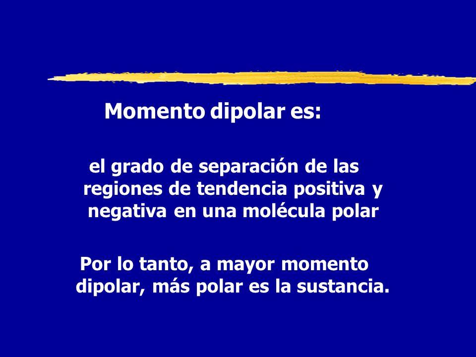 Fuerzas Intermoleculares Momento dipolar es: el grado de separación de las regiones de tendencia positiva y negativa en una molécula polar Por lo tanto, a mayor momento dipolar, más polar es la sustancia.