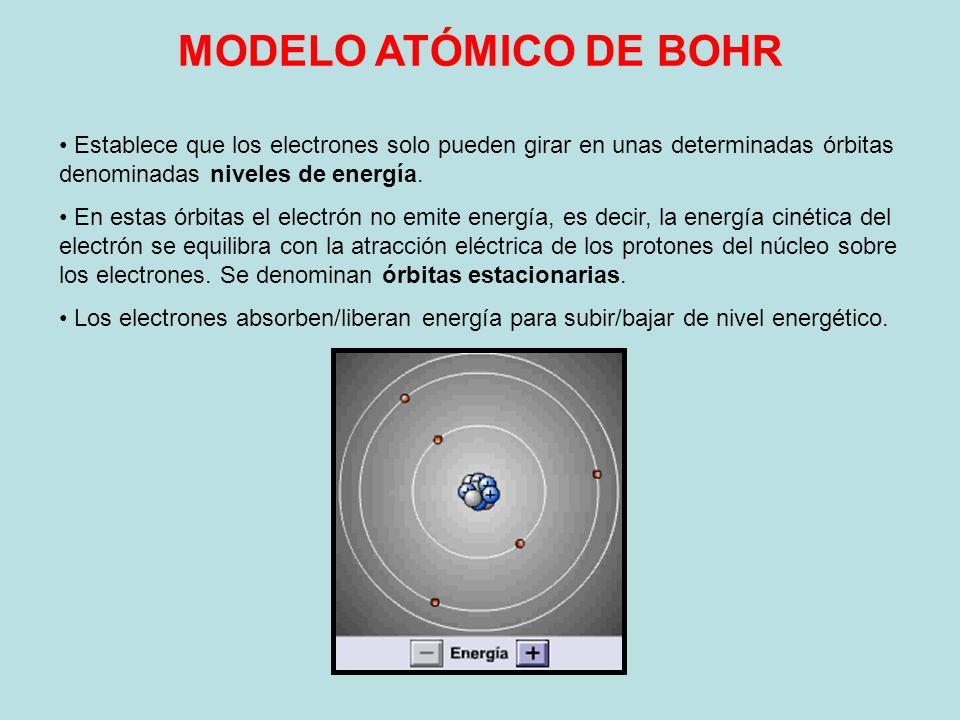 MODELO ATÓMICO DE BOHR Establece que los electrones solo pueden girar en unas determinadas órbitas denominadas niveles de energía. En estas órbitas el