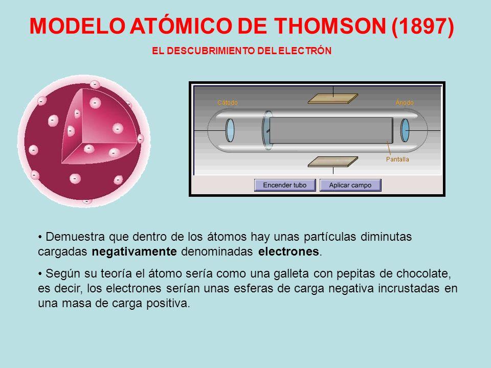 MODELO ATÓMICO DE THOMSON (1897) EL DESCUBRIMIENTO DEL ELECTRÓN Demuestra que dentro de los átomos hay unas partículas diminutas cargadas negativament