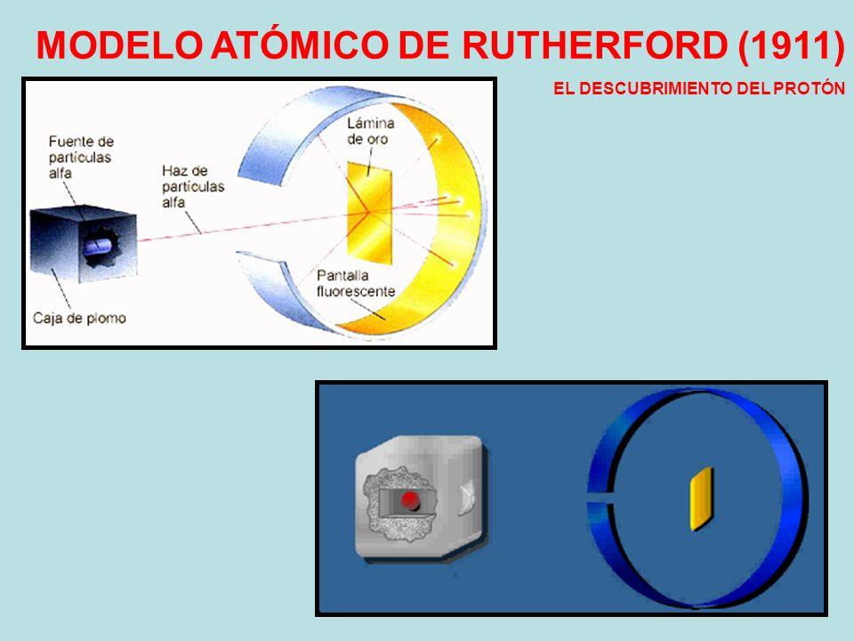 MODELO ATÓMICO DE RUTHERFORD (1911) EL DESCUBRIMIENTO DEL PROTÓN