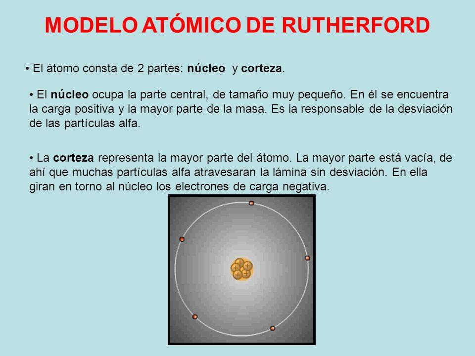 El átomo consta de 2 partes: núcleo y corteza. El núcleo ocupa la parte central, de tamaño muy pequeño. En él se encuentra la carga positiva y la mayo