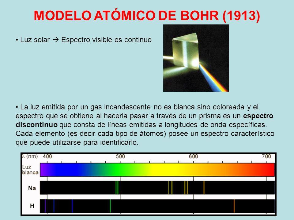 MODELO ATÓMICO DE BOHR (1913) Luz solar Espectro visible es continuo La luz emitida por un gas incandescente no es blanca sino coloreada y el espectro