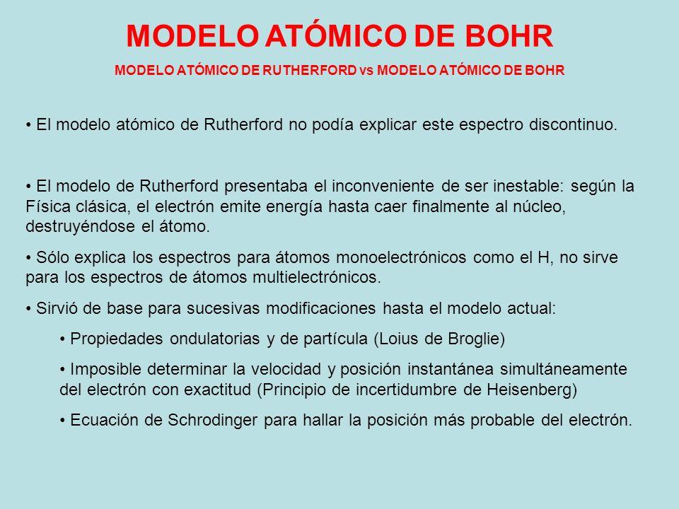 El modelo atómico de Rutherford no podía explicar este espectro discontinuo. El modelo de Rutherford presentaba el inconveniente de ser inestable: seg