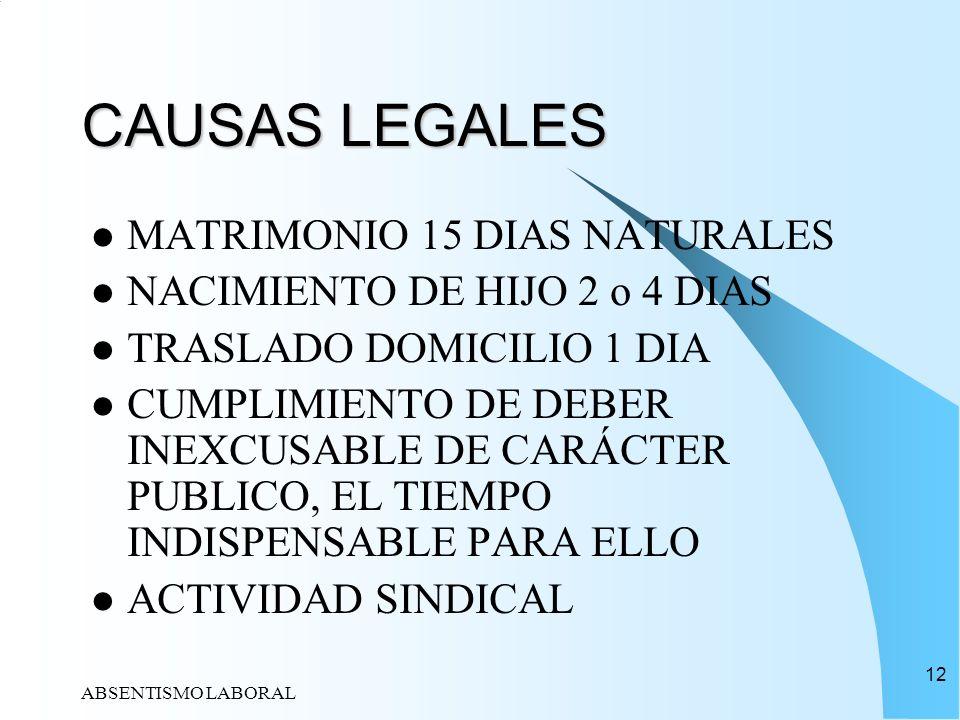 ABSENTISMO LABORAL 12 CAUSAS LEGALES MATRIMONIO 15 DIAS NATURALES NACIMIENTO DE HIJO 2 o 4 DIAS TRASLADO DOMICILIO 1 DIA CUMPLIMIENTO DE DEBER INEXCUS