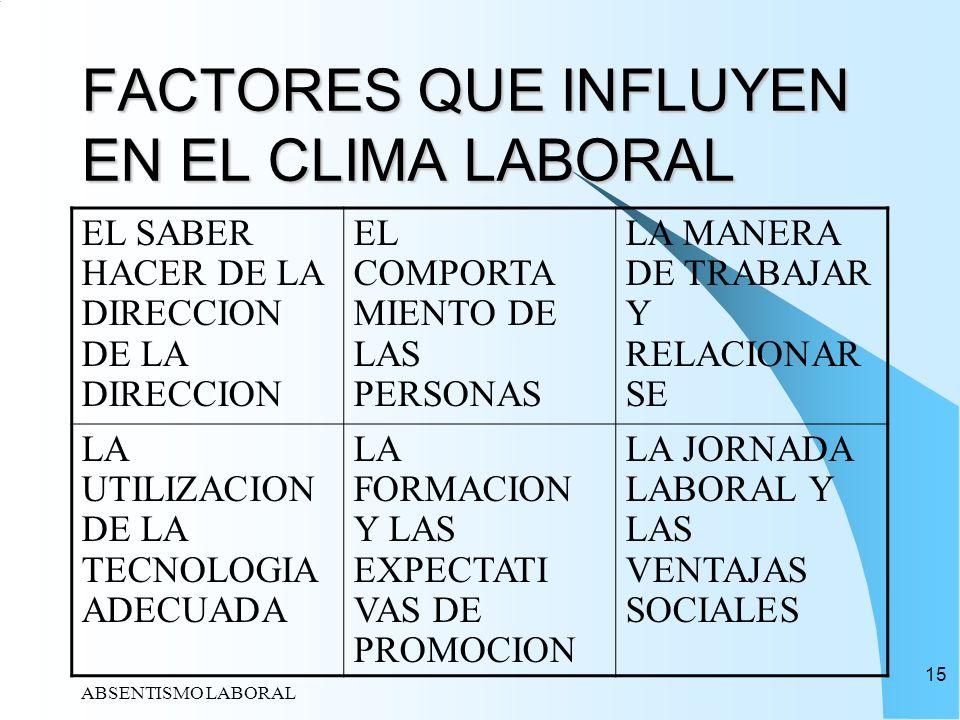 ABSENTISMO LABORAL 15 FACTORES QUE INFLUYEN EN EL CLIMA LABORAL EL SABER HACER DE LA DIRECCION DE LA DIRECCION EL COMPORTA MIENTO DE LAS PERSONAS LA M