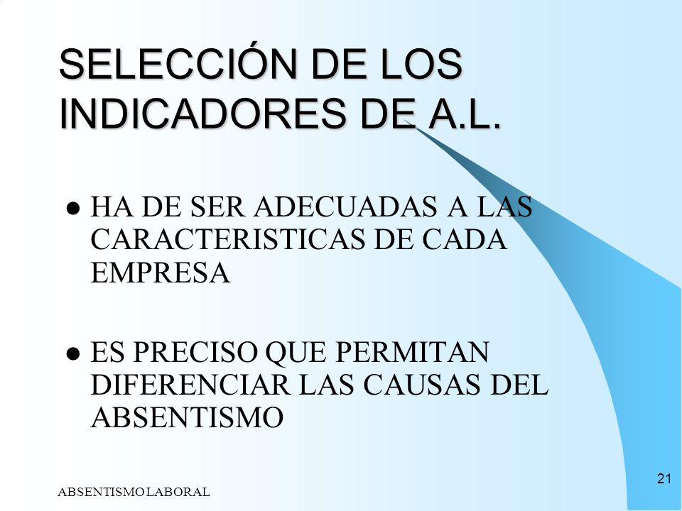 ABSENTISMO LABORAL 21 SELECCIÓN DE LOS INDICADORES DE A.L. HA DE SER ADECUADAS A LAS CARACTERISTICAS DE CADA EMPRESA ES PRECISO QUE PERMITAN DIFERENCI
